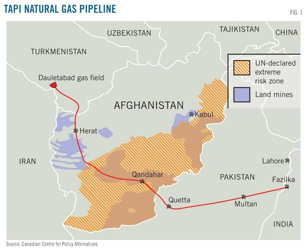 Газопровод ТАПИ в центре внимания стран региона