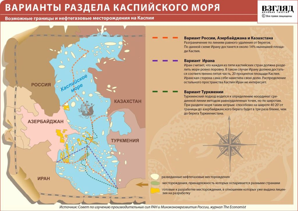 Процесс подготовки Конвенции о статусе Каспия близится к логическому завершению