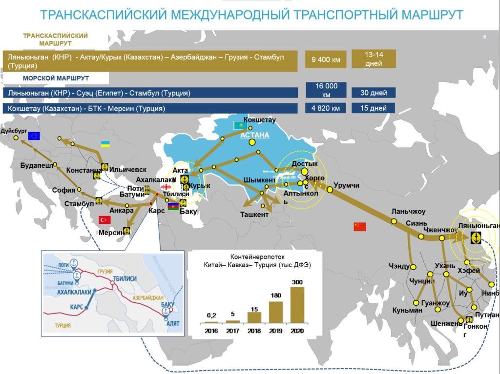 Доставка груза из Египта в Казахстан впервые прошла по Транскаспийскому маршруту